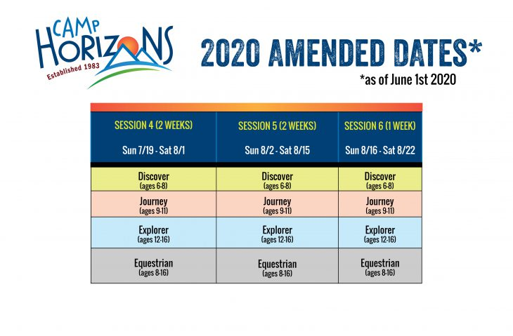 camp horizons 2020 amended dates